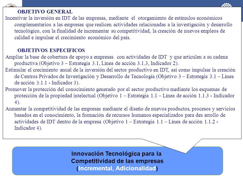 Apoyo para la Inversión en I+DT de las Empresas Innovación Tecnológica para Negocios de Alto Valor Agregado. (PYMES Estados) Innovación Tecnológica pa