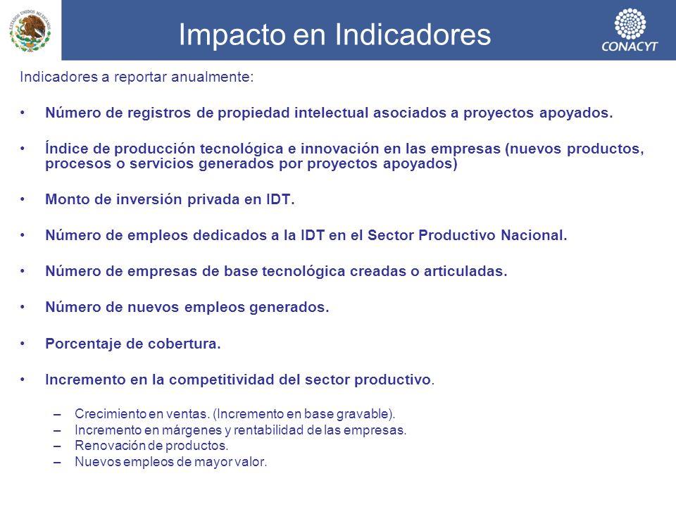 Impacto en Indicadores Indicadores a reportar anualmente: Número de registros de propiedad intelectual asociados a proyectos apoyados. Índice de produ