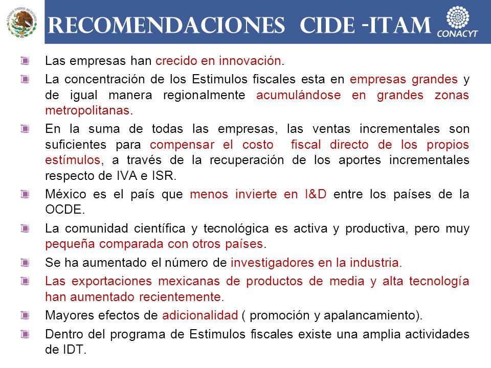 Recomendaciones CIDE -ITAM Las empresas han crecido en innovación. La concentración de los Estimulos fiscales esta en empresas grandes y de igual mane