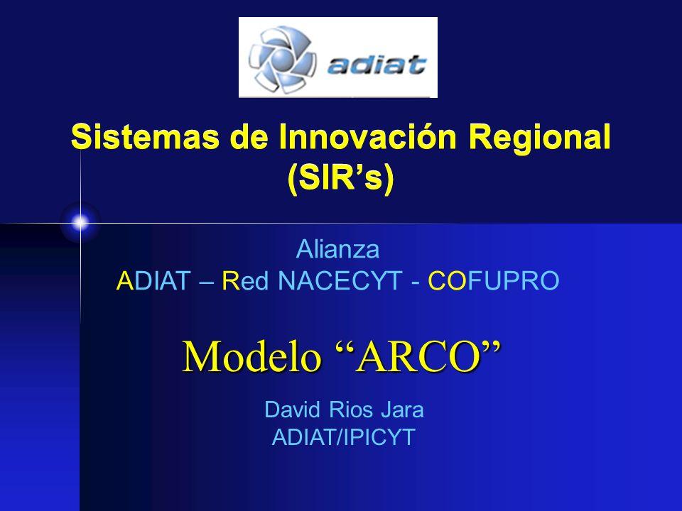 Sistemas de Innovación Regional (SIRs) Modelo ARCO Alianza ADIAT – Red NACECYT - COFUPRO David Rios Jara ADIAT/IPICYT