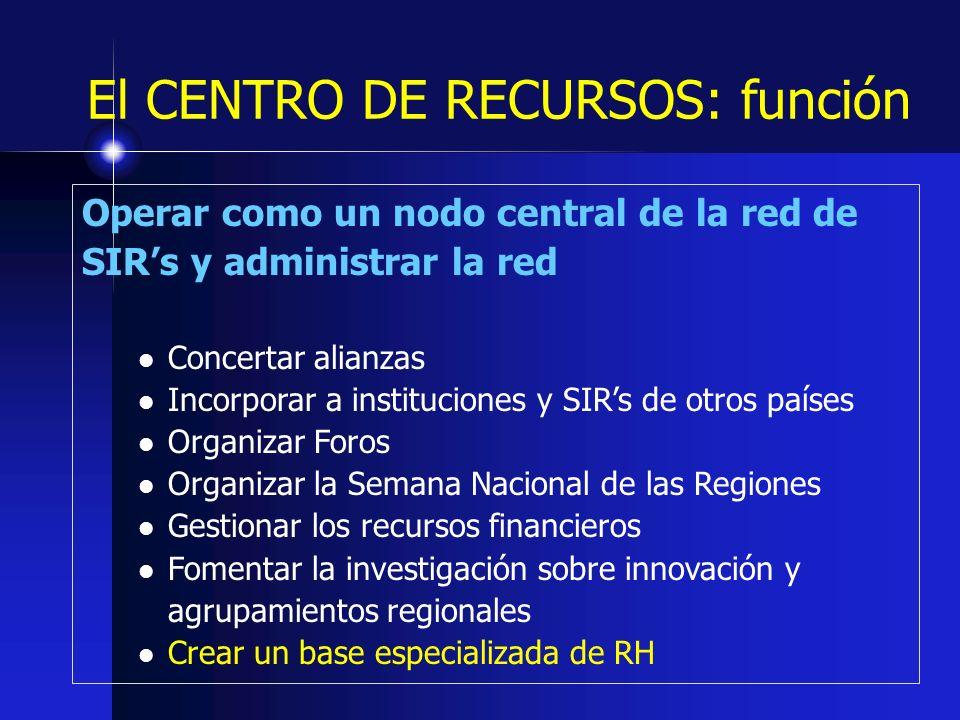 El CENTRO DE RECURSOS: función Operar como un nodo central de la red de SIRs y administrar la red Concertar alianzas Incorporar a instituciones y SIRs