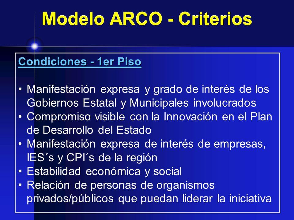 Modelo ARCO - Criterios Condiciones - 1er Piso Manifestación expresa y grado de interés de los Gobiernos Estatal y Municipales involucrados Compromiso