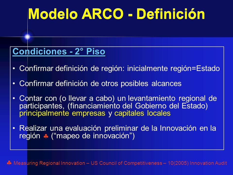 Modelo ARCO - Definición Condiciones - 2° Piso Confirmar definición de región: inicialmente región=Estado Confirmar definición de otros posibles alcan