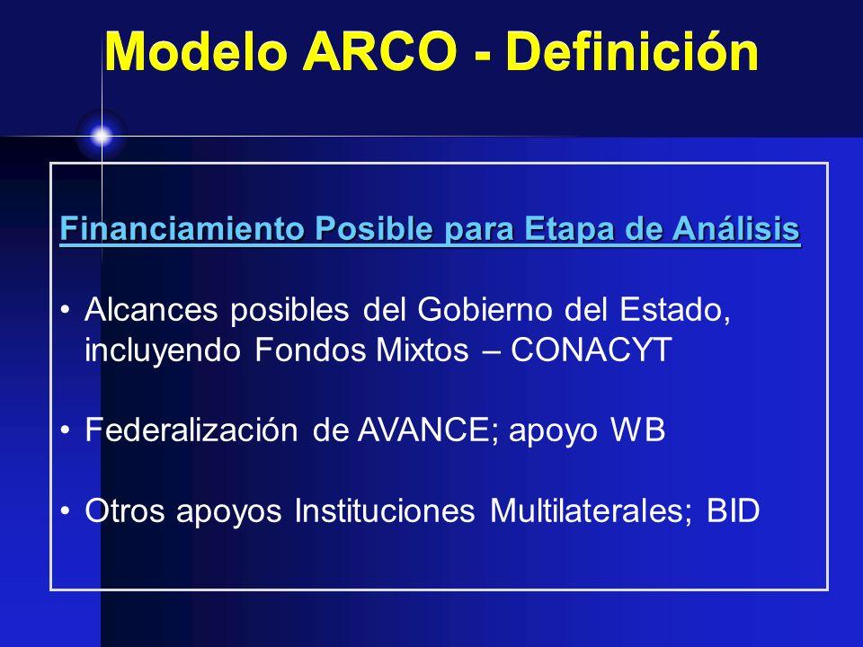 Modelo ARCO - Definición Financiamiento Posible para Etapa de Análisis Alcances posibles del Gobierno del Estado, incluyendo Fondos Mixtos – CONACYT F