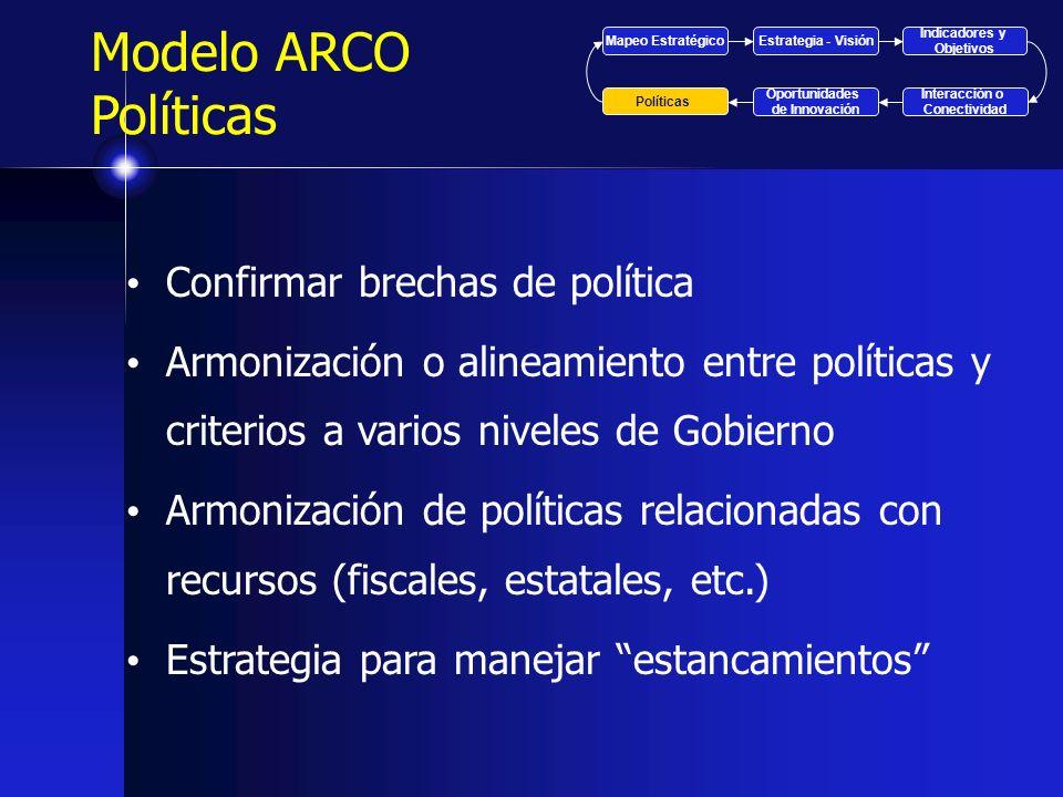 Modelo ARCO Políticas Confirmar brechas de política Armonización o alineamiento entre políticas y criterios a varios niveles de Gobierno Armonización