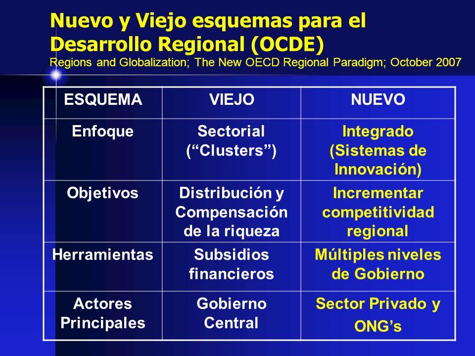 Nuevo y Viejo esquemas para el Desarrollo Regional (OCDE) Regions and Globalization; The New OECD Regional Paradigm; October 2007 ESQUEMAVIEJONUEVO En