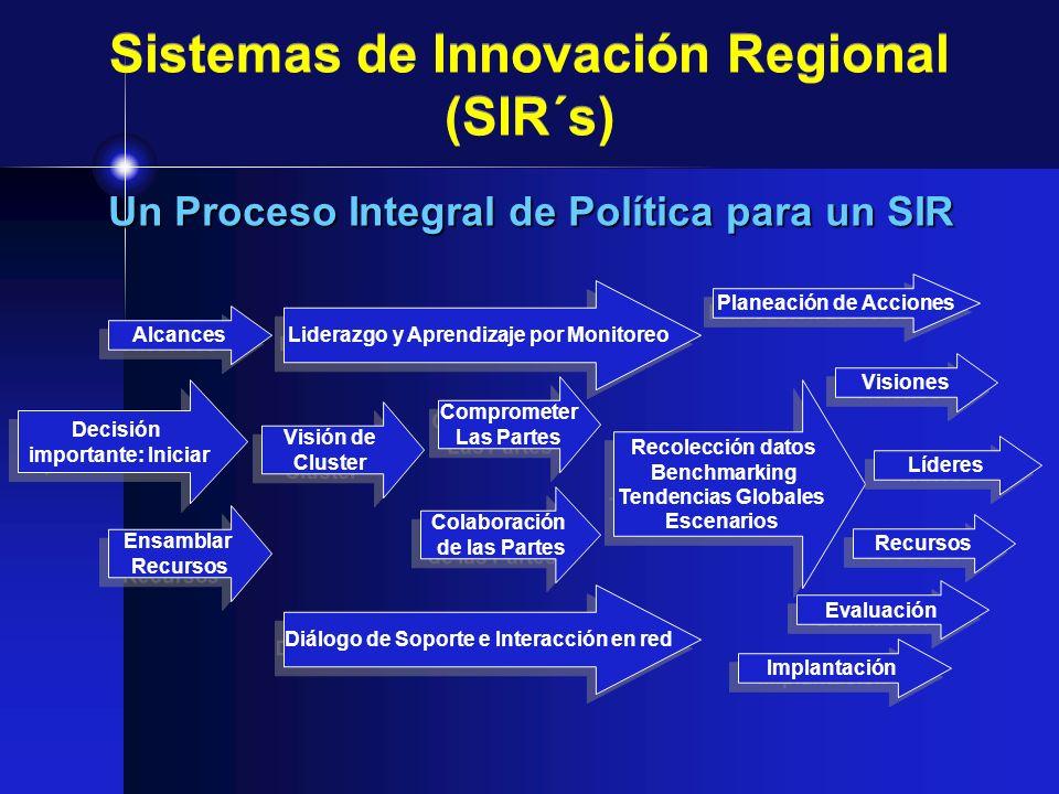 Un Proceso Integral de Política para un SIR Liderazgo y Aprendizaje por Monitoreo Alcances Planeación de Acciones Decisión importante: Iniciar Decisió