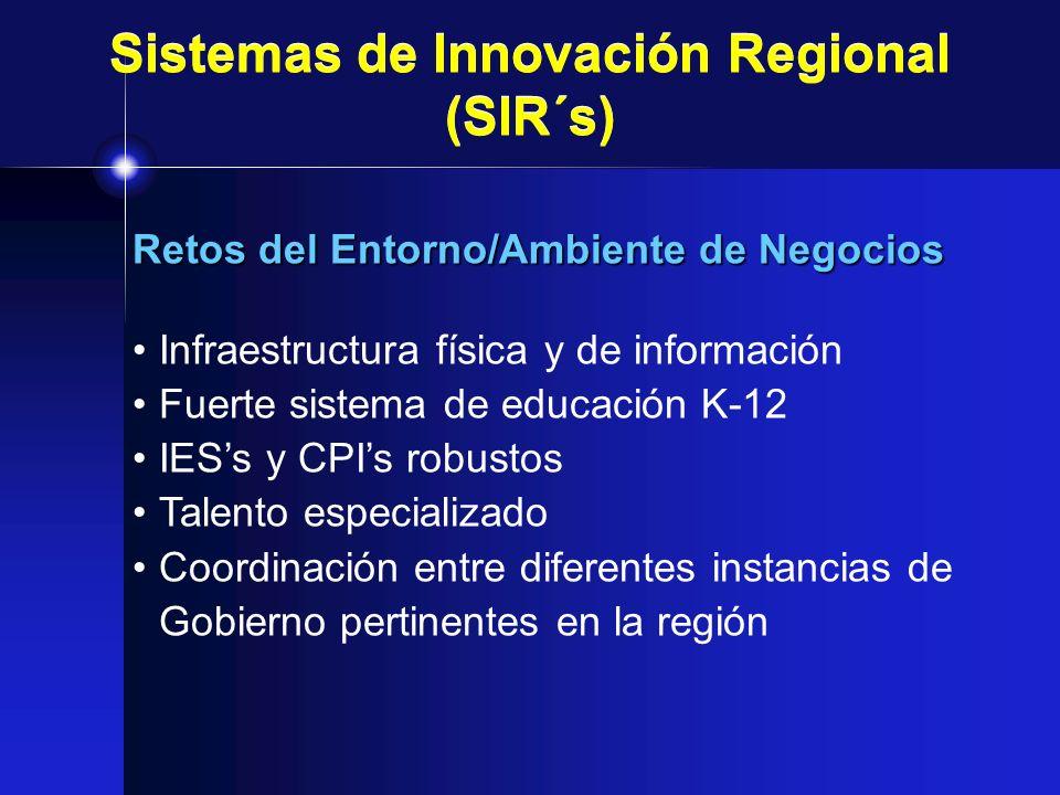 Sistemas de Innovación Regional (SIR´s) Retos del Entorno/Ambiente de Negocios Infraestructura física y de información Fuerte sistema de educación K-1