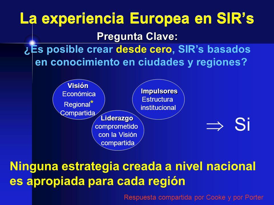 La experiencia Europea en SIRs Pregunta Clave: ¿Es posible crear desde cero, SIRs basados en conocimiento en ciudades y regiones? Visión Económica Reg