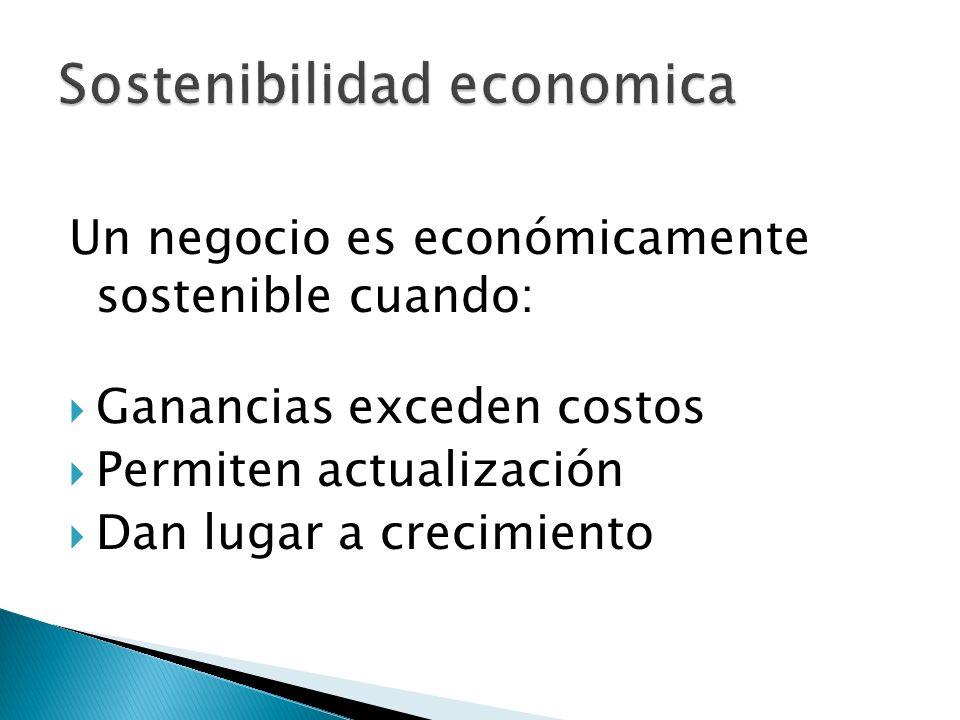 Un negocio es económicamente sostenible cuando: Ganancias exceden costos Permiten actualización Dan lugar a crecimiento