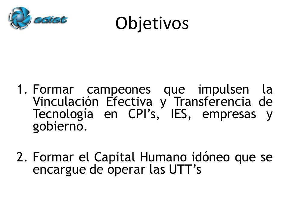 Objetivos 1.Formar campeones que impulsen la Vinculación Efectiva y Transferencia de Tecnología en CPIs, IES, empresas y gobierno.