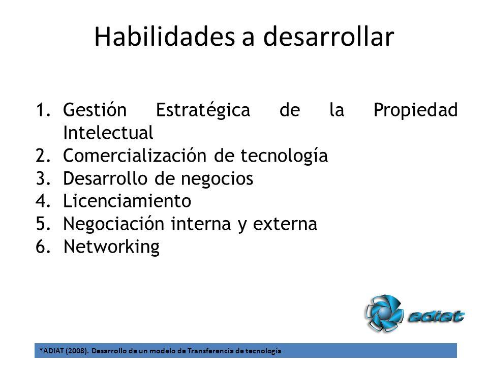 1.Gestión Estratégica de la Propiedad Intelectual 2.Comercialización de tecnología 3.Desarrollo de negocios 4.Licenciamiento 5.Negociación interna y externa 6.
