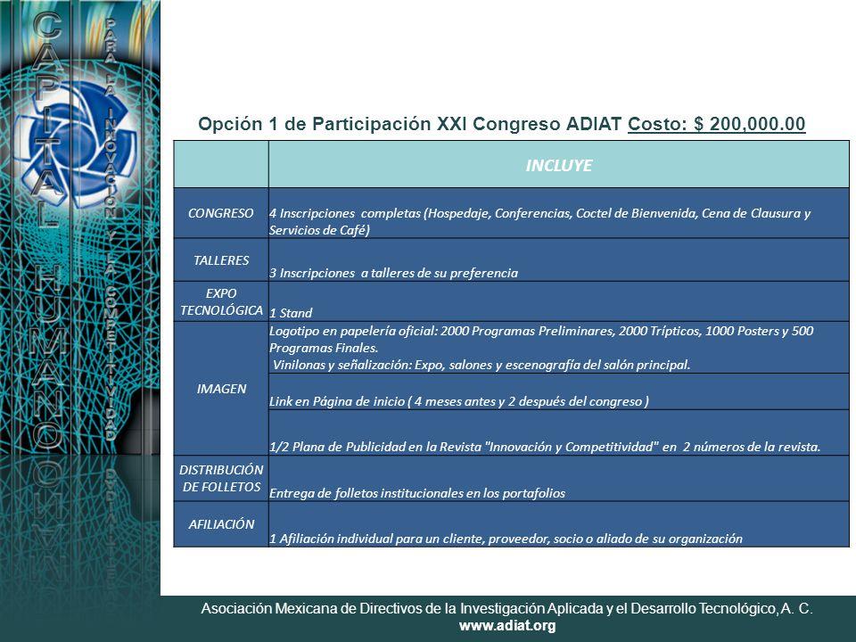 Asociación Mexicana de Directivos de la Investigación Aplicada y el Desarrollo Tecnológico, A. C. www.adiat.org Opción 1 de Participación XXI Congreso