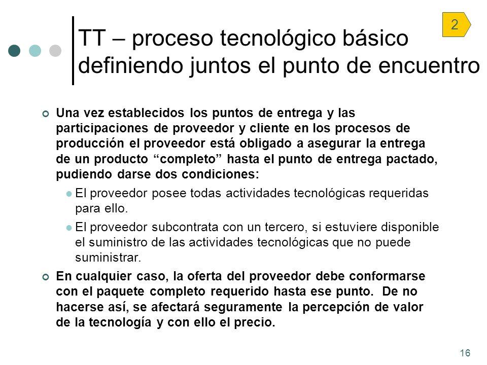 16 Una vez establecidos los puntos de entrega y las participaciones de proveedor y cliente en los procesos de producción el proveedor está obligado a