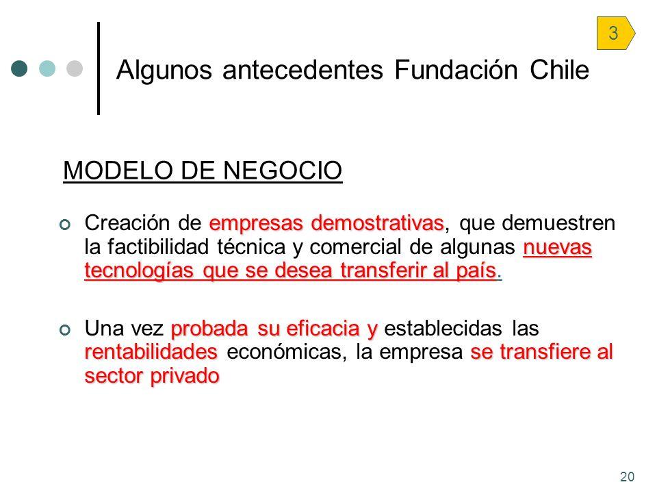 20 Algunos antecedentes Fundación Chile 3 empresas demostrativas nuevas tecnologías que se desea transferir al país Creación de empresas demostrativas
