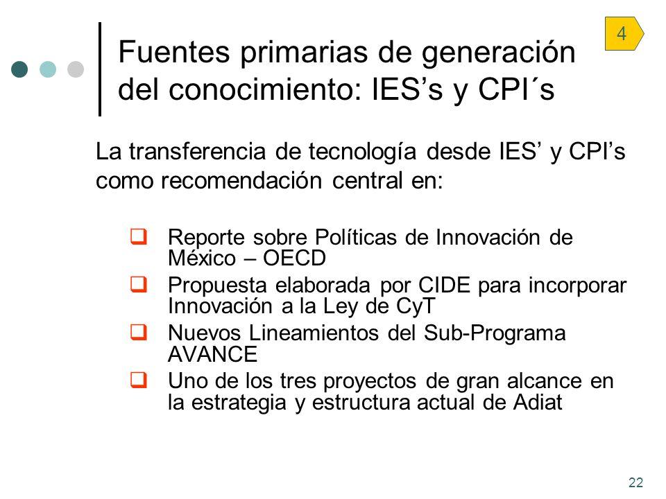 22 Fuentes primarias de generación del conocimiento: IESs y CPI´s La transferencia de tecnología desde IES y CPIs como recomendación central en: Repor