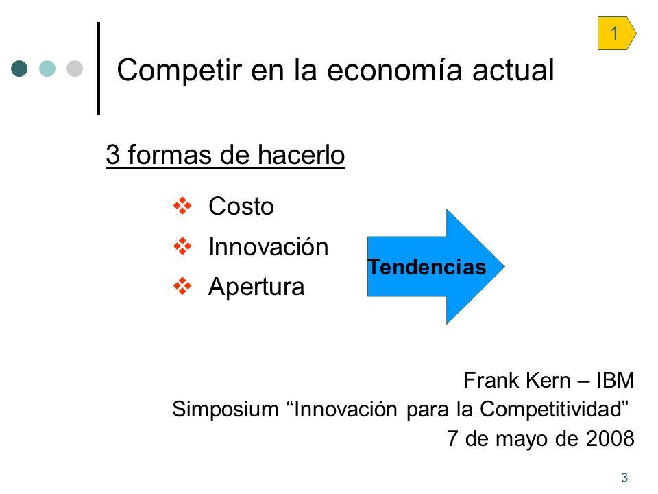 3 Competir en la economía actual 3 formas de hacerlo Costo Innovación Apertura Frank Kern – IBM Simposium Innovación para la Competitividad 7 de mayo