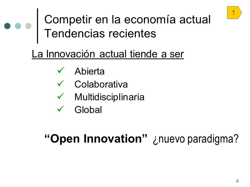 5 Competir en la economía actual Hacia la Innovación Abierta Implicaciones fin del monopolio del conocimiento explotar la difusión del conocimiento más allá de generación del conocimiento, hacia la conectividad dominio del Proceso de TT es una herramienta esencial 1