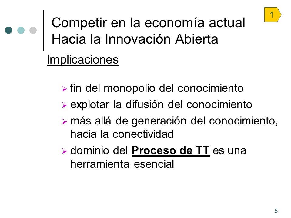 5 Competir en la economía actual Hacia la Innovación Abierta Implicaciones fin del monopolio del conocimiento explotar la difusión del conocimiento má