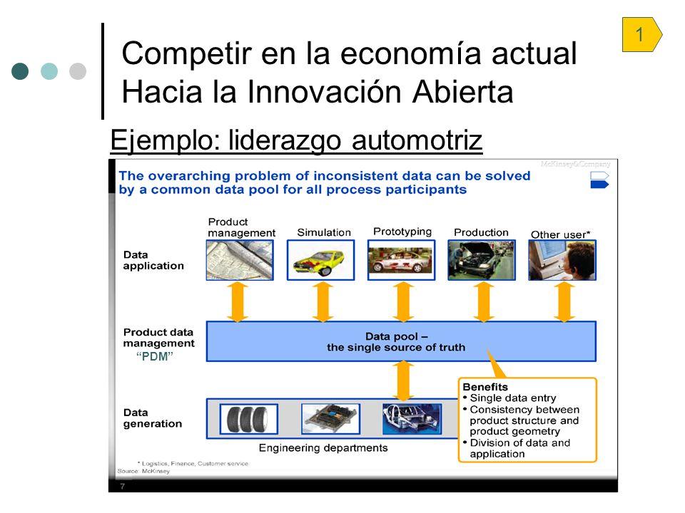 7 Compromiso Estratégico hacia la Innovación Metas de Innovación claramente definidas Integración multifuncional interna y con proveedores y otros aliados a través de todo el proceso Rápido acceso a los Centros Tecnológicos del mundo Compromiso Estratégico hacia la Innovación Metas de Innovación claramente definidas Integración multifuncional interna y con proveedores y otros aliados a través de todo el proceso Rápido acceso a los Centros Tecnológicos del mundo Componentes esenciales del Sistema de Innovación de BMW Competir en la economía actual Hacia la Innovación Abierta 1
