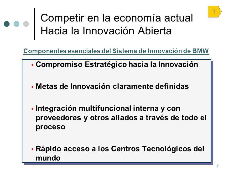 7 Compromiso Estratégico hacia la Innovación Metas de Innovación claramente definidas Integración multifuncional interna y con proveedores y otros ali