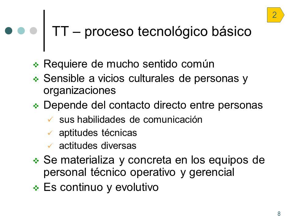 8 TT – proceso tecnológico básico Requiere de mucho sentido común Sensible a vicios culturales de personas y organizaciones Depende del contacto direc