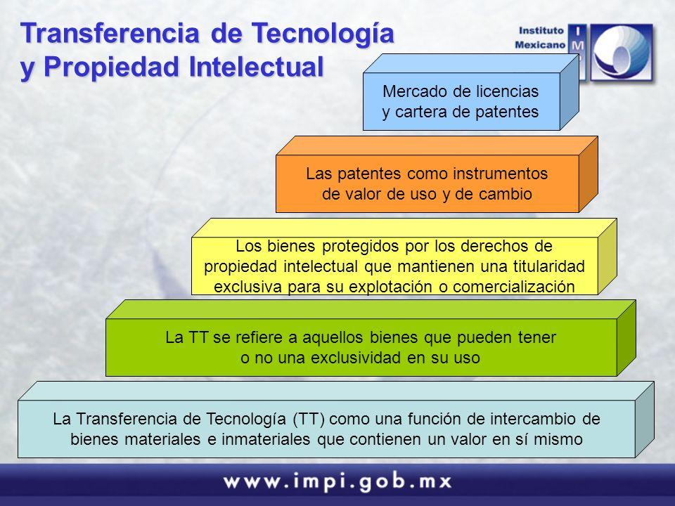La Transferencia de Tecnología (TT) como una función de intercambio de bienes materiales e inmateriales que contienen un valor en sí mismo La TT se re