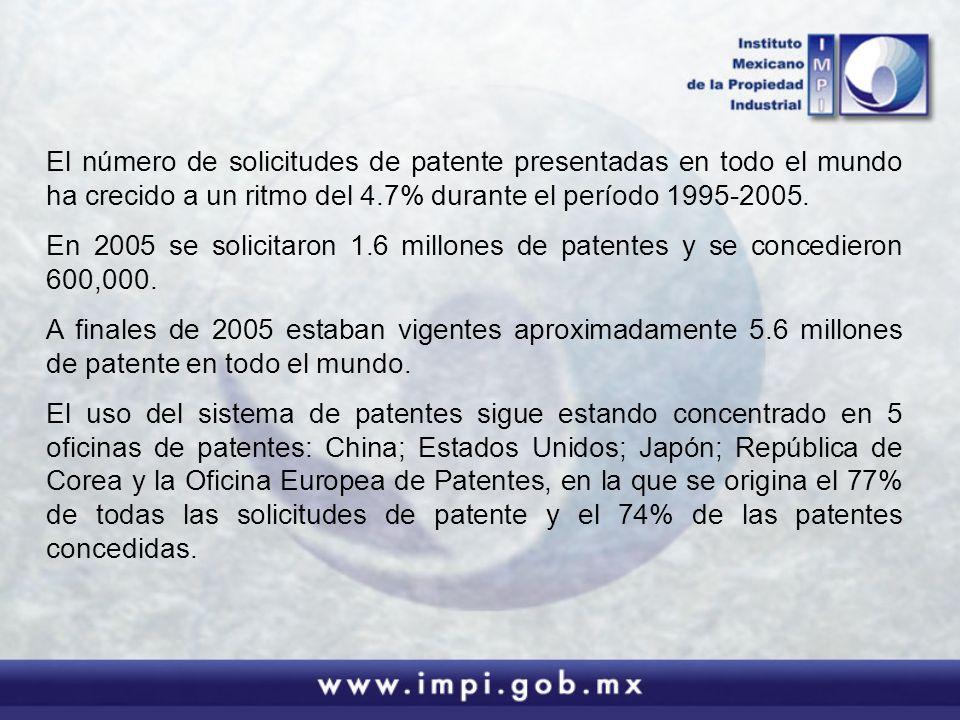 El número de solicitudes de patente presentadas en todo el mundo ha crecido a un ritmo del 4.7% durante el período 1995-2005. En 2005 se solicitaron 1