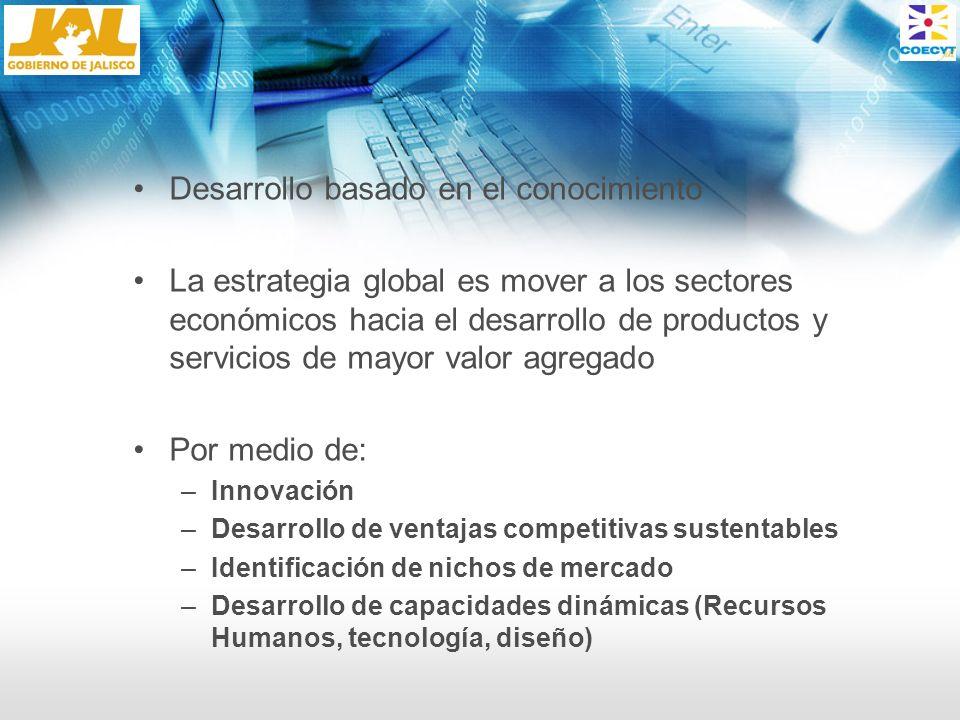 Desarrollo basado en el conocimiento La estrategia global es mover a los sectores económicos hacia el desarrollo de productos y servicios de mayor val