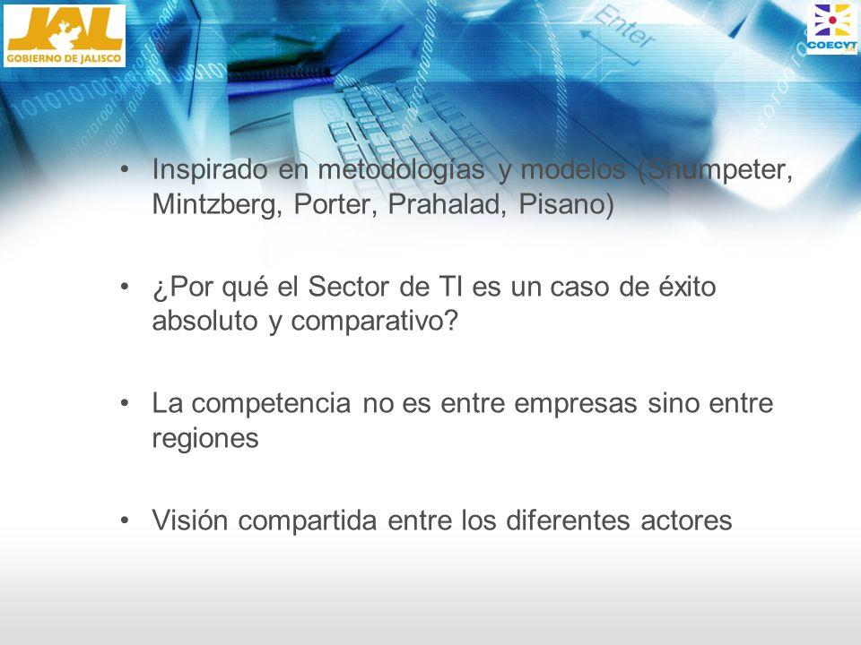 Inspirado en metodologías y modelos (Shumpeter, Mintzberg, Porter, Prahalad, Pisano) ¿Por qué el Sector de TI es un caso de éxito absoluto y comparati
