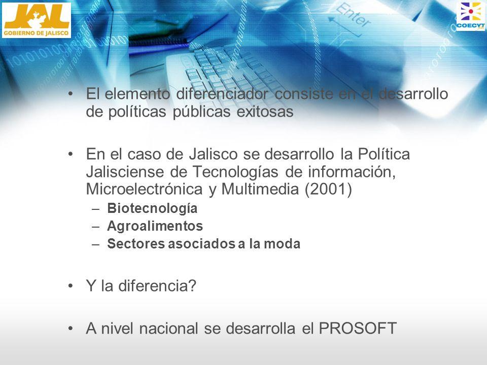 El elemento diferenciador consiste en el desarrollo de políticas públicas exitosas En el caso de Jalisco se desarrollo la Política Jalisciense de Tecn