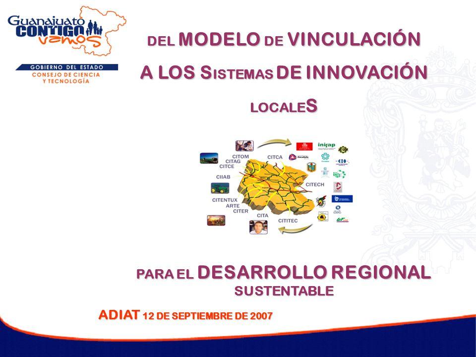 TEMAS MODELO DE VINCULACIÓN - Programa de Impulso a la Innovación y Desarrollo Tecnológico SISTEMA DE INNOVACIÓN LOCAL - REDES DE COLABORACIÓN - Centros de Innovación Tecnológica Oferta – Mercado Desarrollo Empresarial DESARROLLO REGIONAL SUSTENTABLE - Innovación y Competitividad RETOS