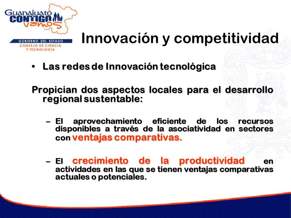 Innovación y competitividad Las redes de Innovación tecnológicaLas redes de Innovación tecnológica Propician dos aspectos locales para el desarrollo r