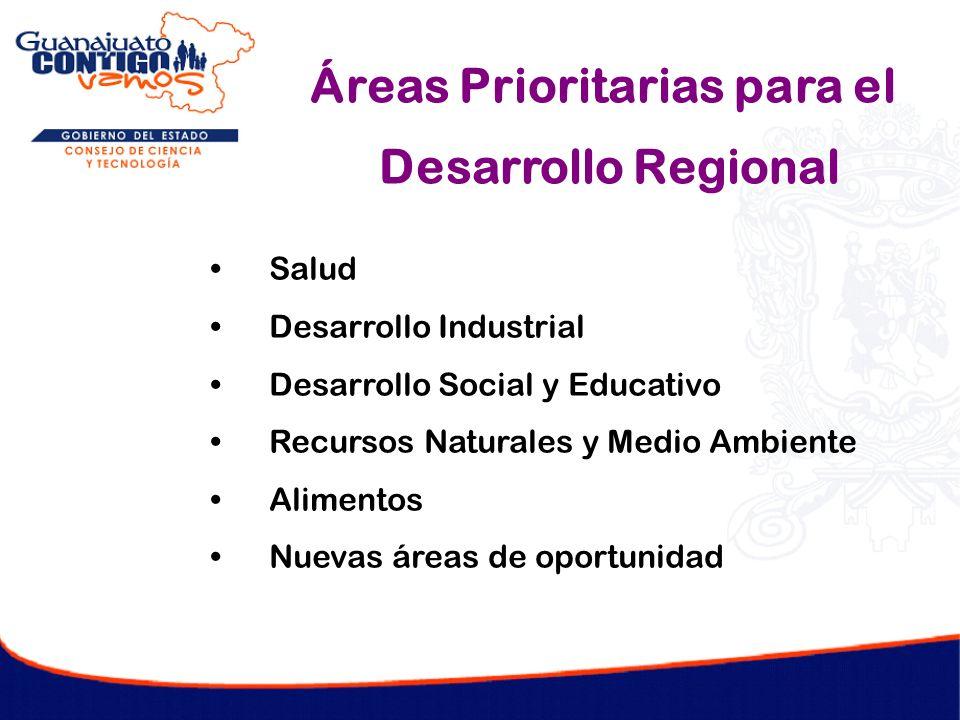 Salud Desarrollo Industrial Desarrollo Social y Educativo Recursos Naturales y Medio Ambiente Alimentos Nuevas áreas de oportunidad Áreas Prioritarias