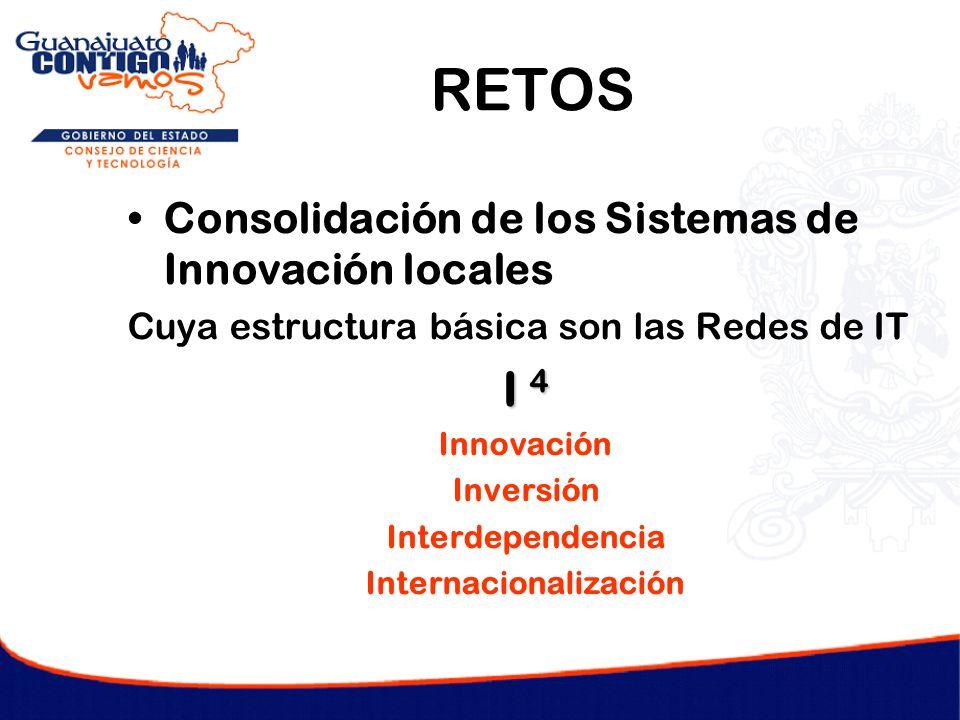 RETOS Consolidación de los Sistemas de Innovación locales Cuya estructura básica son las Redes de IT I 4 Innovación Inversión Interdependencia Interna
