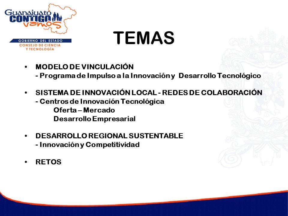 TEMAS MODELO DE VINCULACIÓN - Programa de Impulso a la Innovación y Desarrollo Tecnológico SISTEMA DE INNOVACIÓN LOCAL - REDES DE COLABORACIÓN - Centr