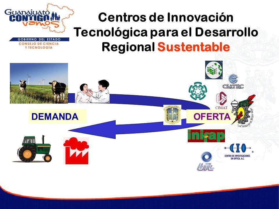 DEMANDAOFERTA Sustentable Centros de Innovación Tecnológica para el Desarrollo Regional Sustentable
