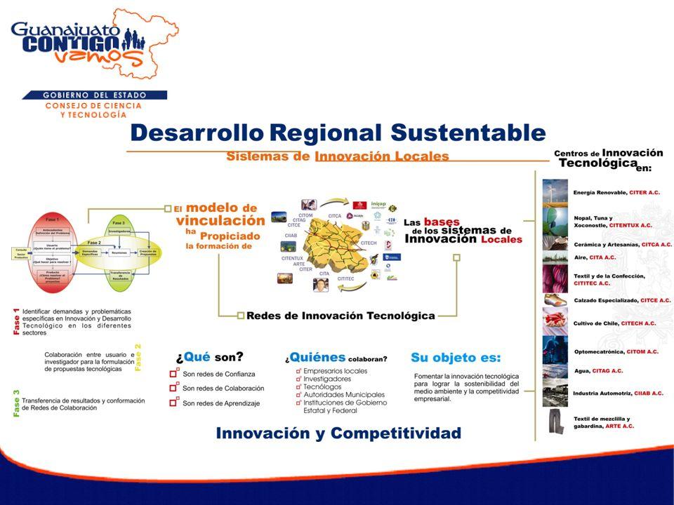 Salud Desarrollo Industrial Desarrollo Social y Educativo Recursos Naturales y Medio Ambiente Alimentos Nuevas áreas de oportunidad Áreas Prioritarias para el Desarrollo Regional