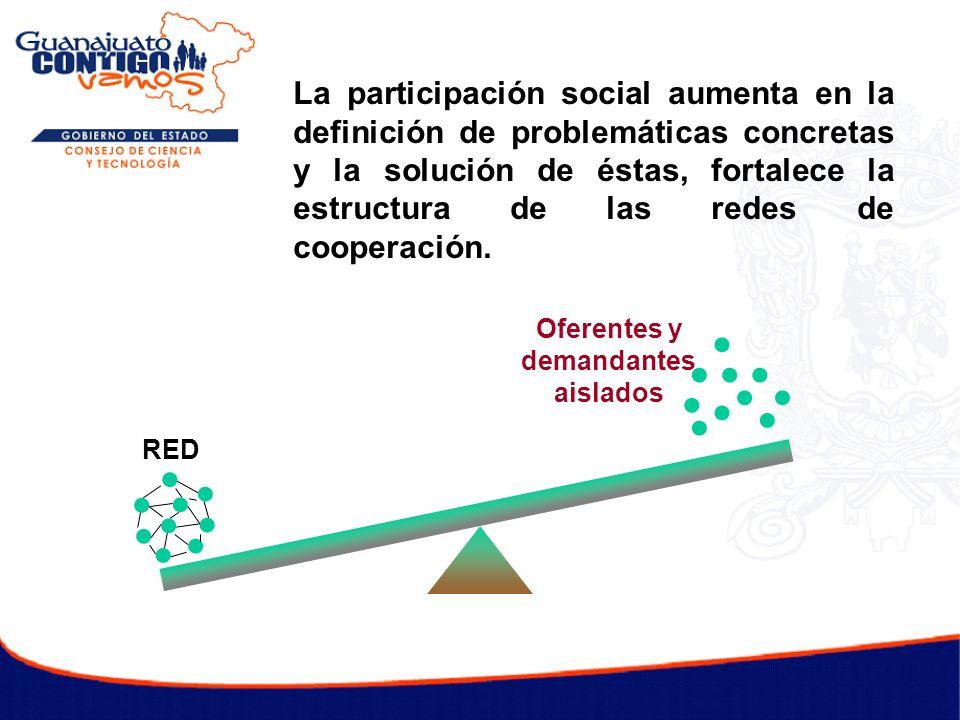 La participación social aumenta en la definición de problemáticas concretas y la solución de éstas, fortalece la estructura de las redes de cooperació