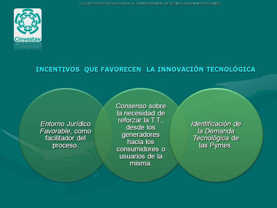 LOGROS Y OBSTÁCULOS PARA LA TRANSFERENCIA DE TECNOLOGÍA EN INSTITUCIONES INCENTIVOS QUE FAVORECEN LA INNOVACIÓN TECNOLÓGICA Entorno Jurídico Favorable