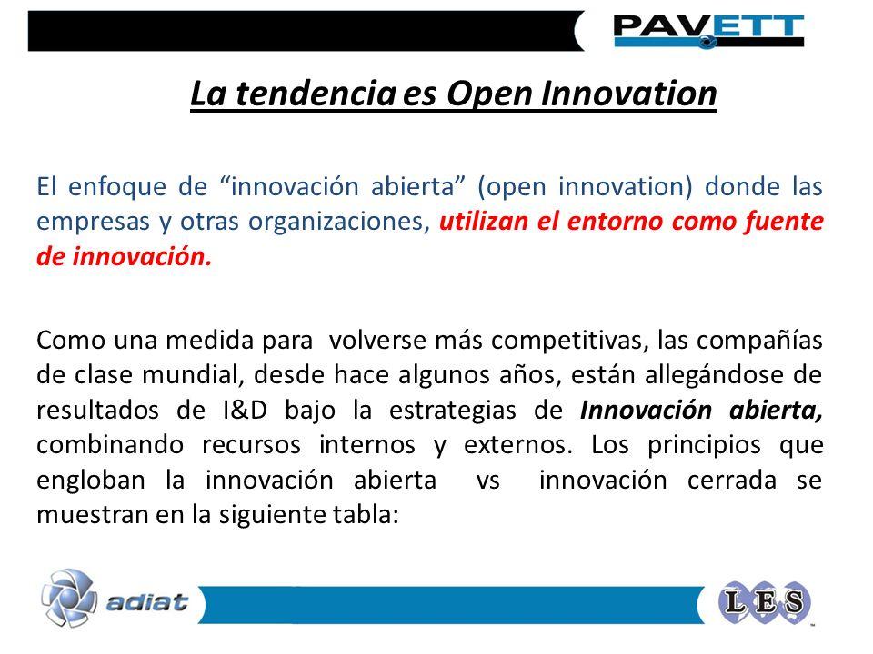 La tendencia es Open Innovation El enfoque de innovación abierta (open innovation) donde las empresas y otras organizaciones, utilizan el entorno como