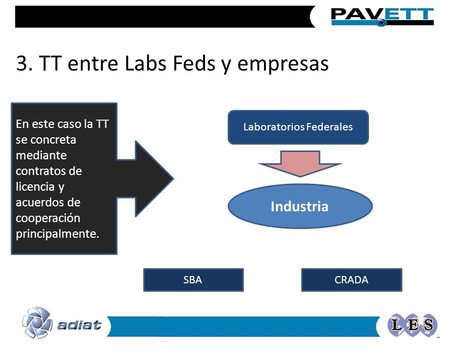 Laboratorios Federales Industria En este caso la TT se concreta mediante contratos de licencia y acuerdos de cooperación principalmente. 3. TT entre L