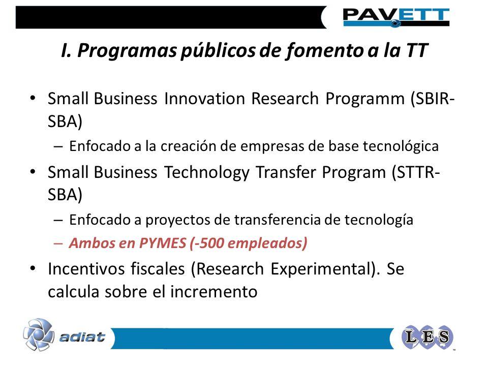 I. Programas públicos de fomento a la TT Small Business Innovation Research Programm (SBIR- SBA) – Enfocado a la creación de empresas de base tecnológ