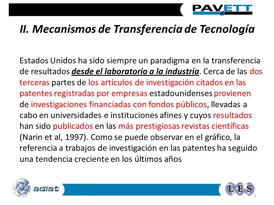 II. Mecanismos de Transferencia de Tecnología Estados Unidos ha sido siempre un paradigma en la transferencia de resultados desde el laboratorio a la