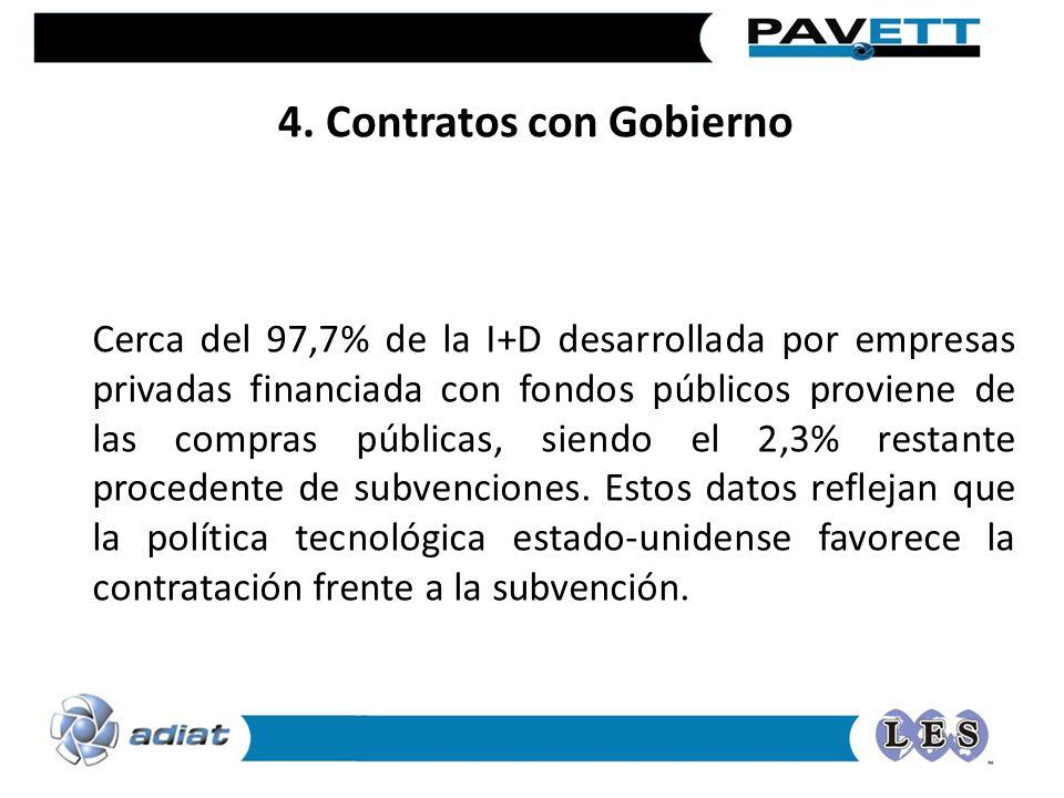 4. Contratos con Gobierno Cerca del 97,7% de la I+D desarrollada por empresas privadas financiada con fondos públicos proviene de las compras públicas