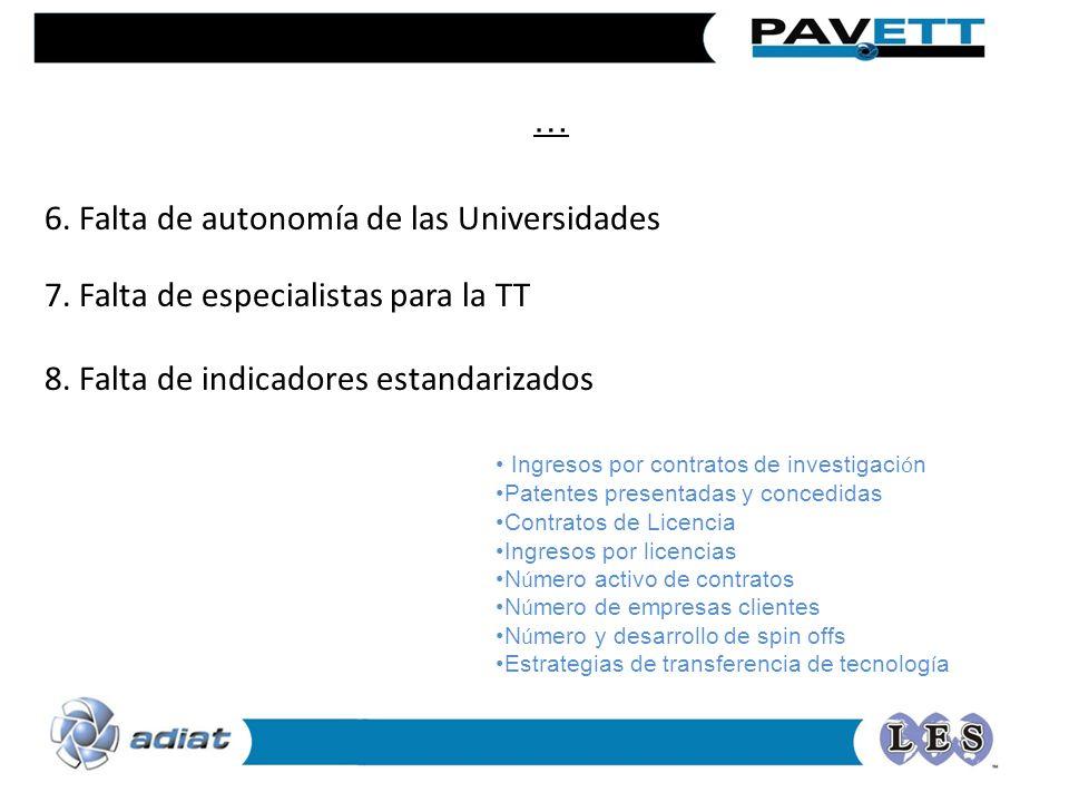 2. La vinculación de las empresas mexicanas Fuente: Encuesta Nacional de Innovación 2006.