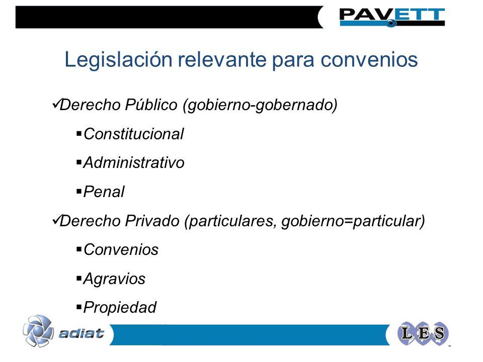Legislación relevante para convenios Derecho Público (gobierno-gobernado) Constitucional Administrativo Penal Derecho Privado (particulares, gobierno=