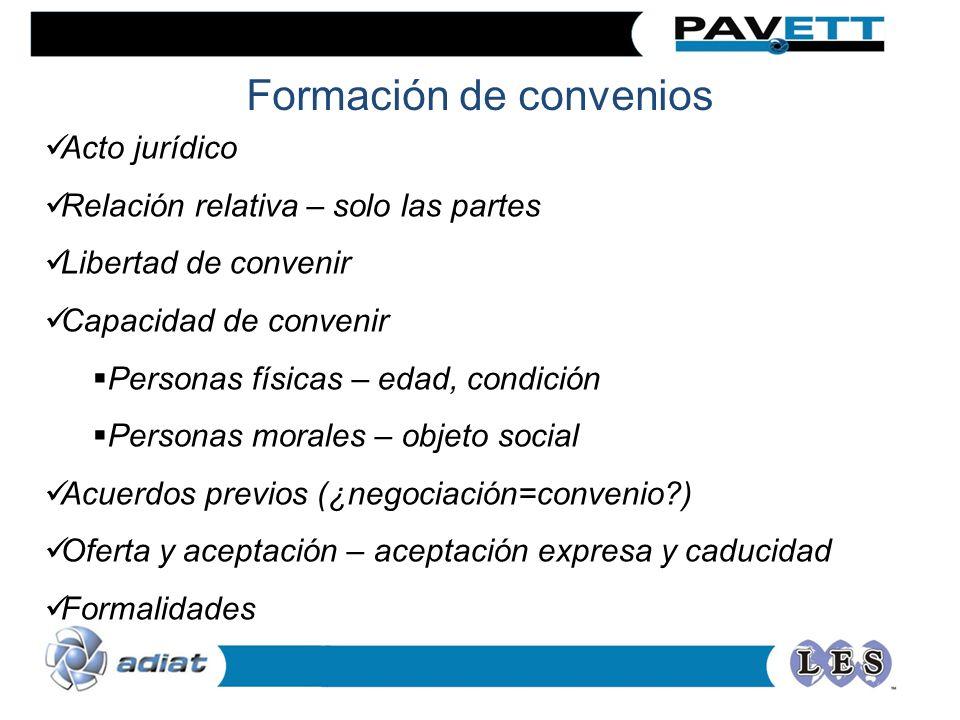 Formación de convenios Acto jurídico Relación relativa – solo las partes Libertad de convenir Capacidad de convenir Personas físicas – edad, condición