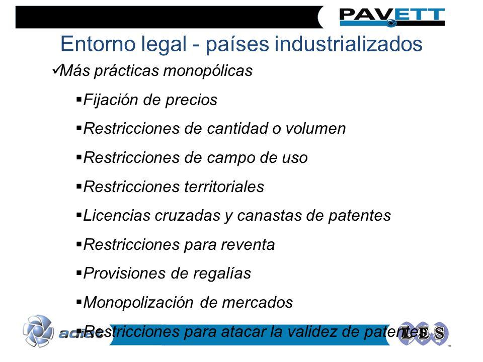 Más prácticas monopólicas Fijación de precios Restricciones de cantidad o volumen Restricciones de campo de uso Restricciones territoriales Licencias