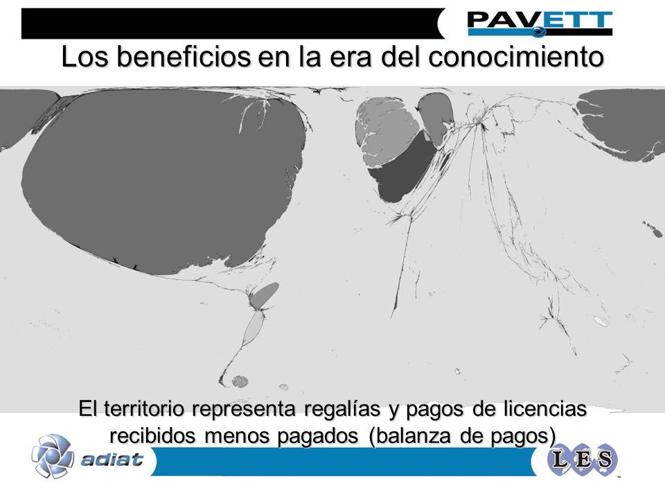 Los beneficios en la era del conocimiento El territorio representa regalías y pagos de licencias recibidos menos pagados (balanza de pagos)